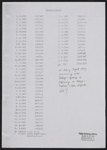Falter Rahmen-Nummern 1947-1973