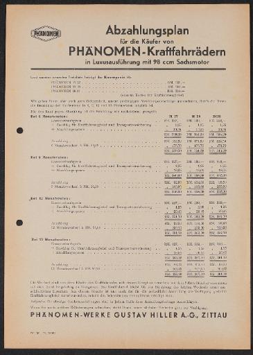 Phänomen  Abzahlungsplan 1937